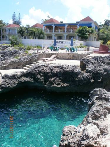 Sunset on the Cliffs - Negril Hotel